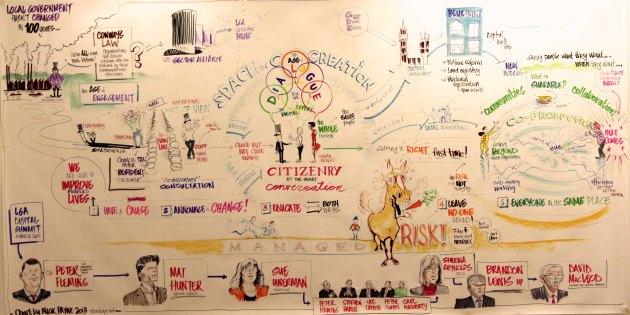 07.03.2013 - Cartoon Summary of LGA Digital Summit