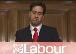 Milibands defeat